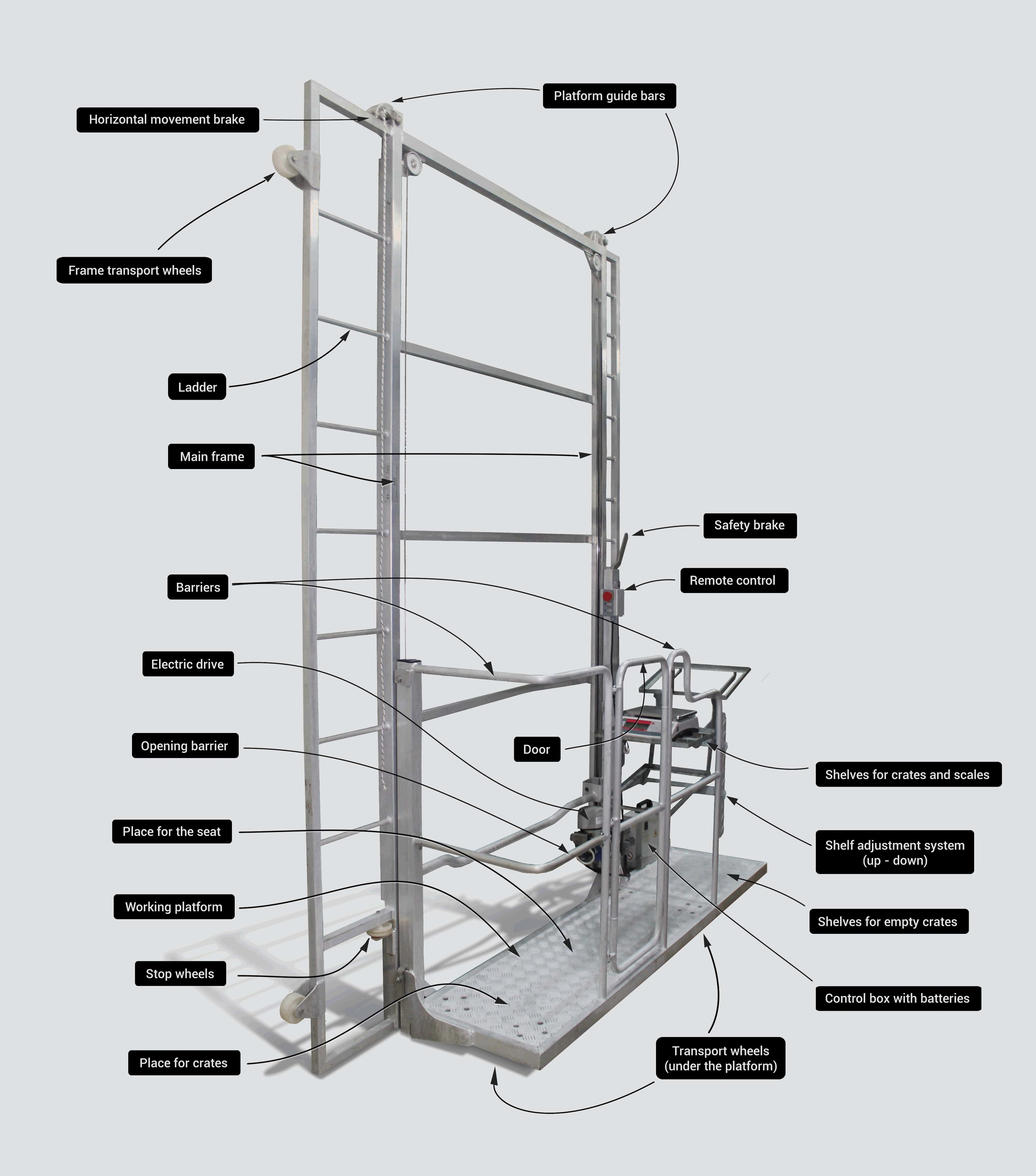 Detailed construction diagram of the aluminium picking lorry NEWTON series