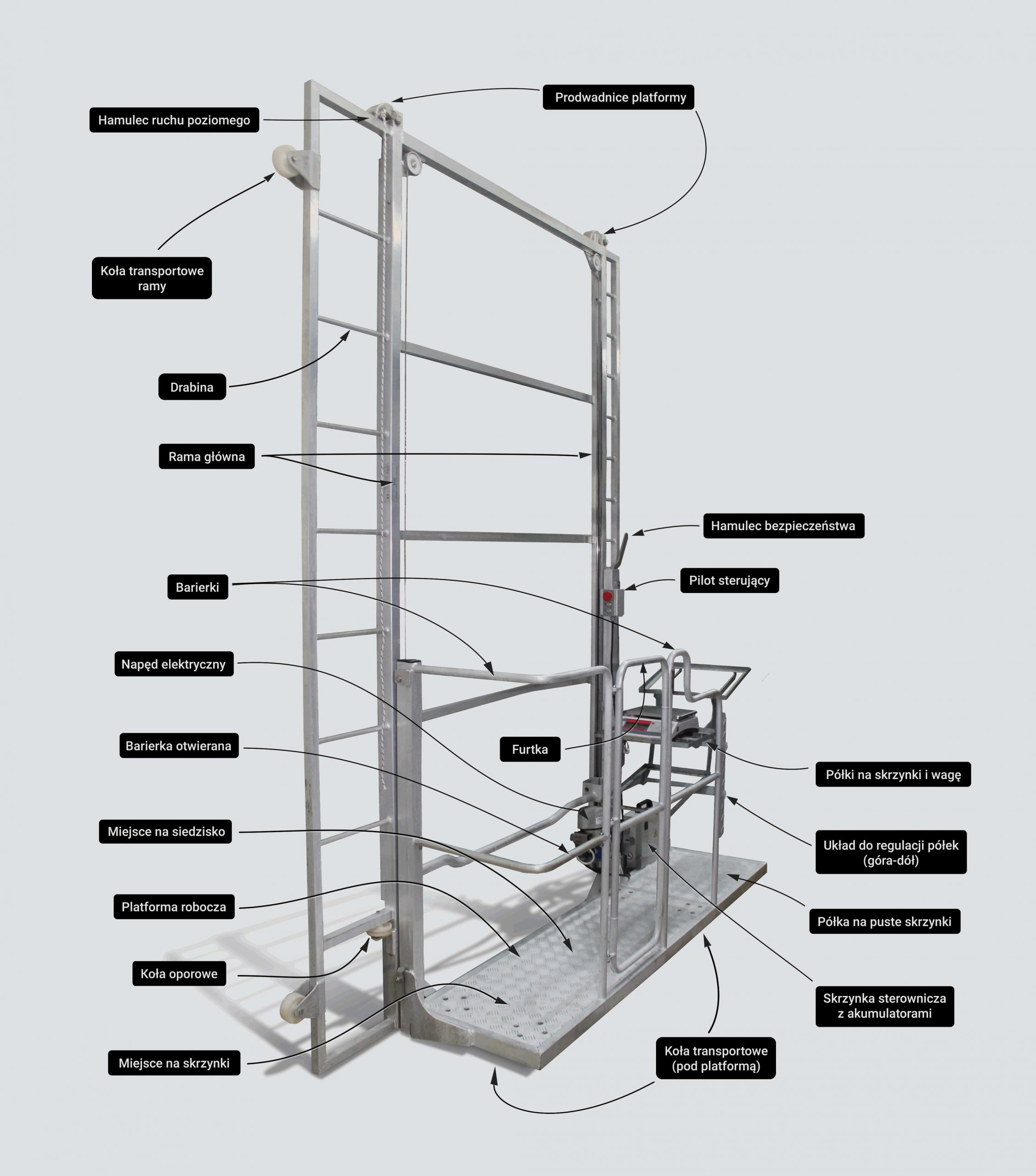schemat budowy wózka do pieczarek NEWTON