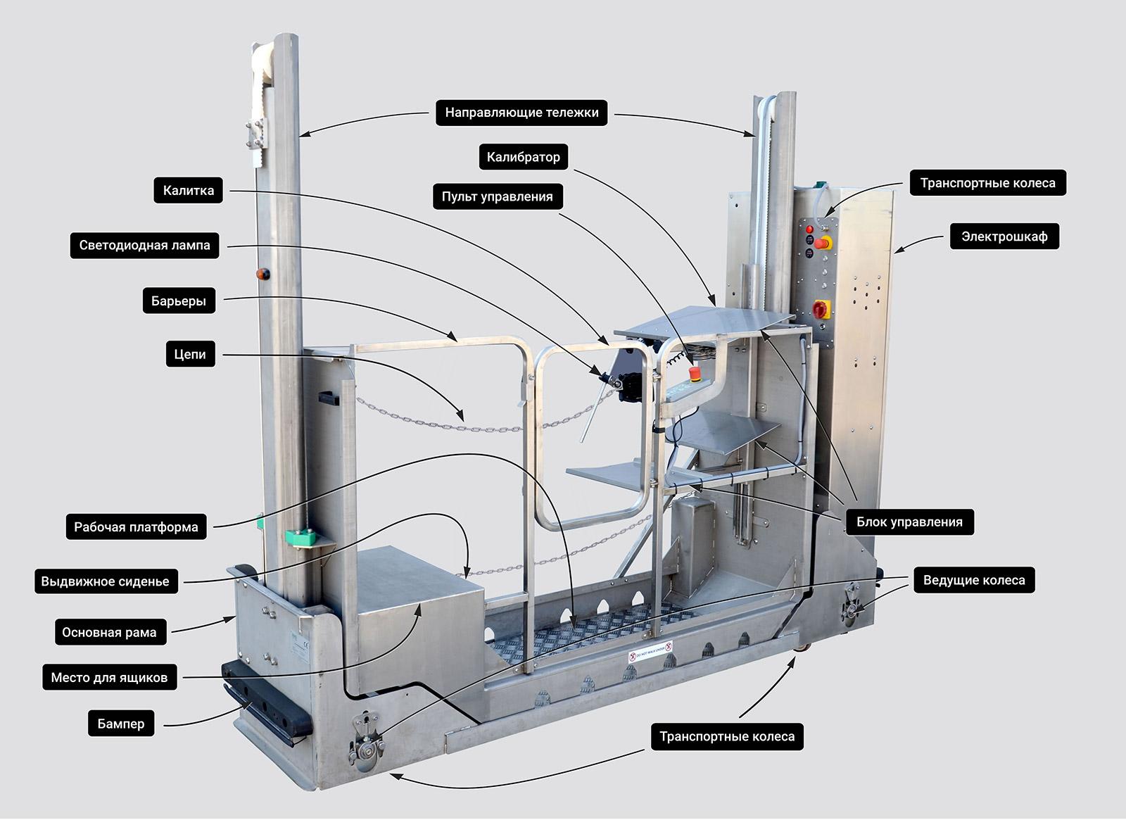 schemat budowy wózka do pieczarek PASCAL